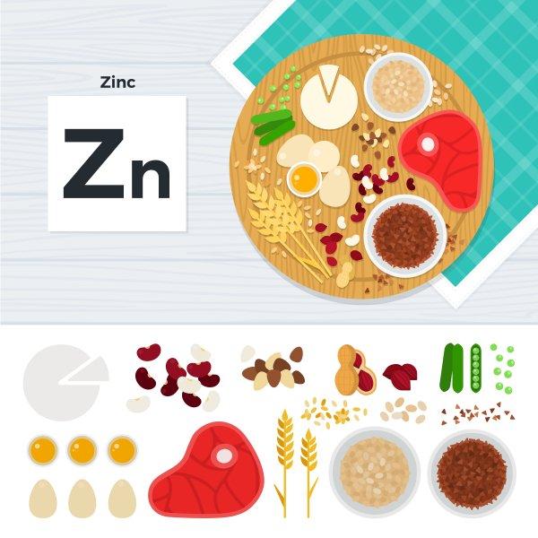 Mat rik på Zink